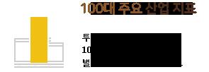 100대 주요 산업 지표